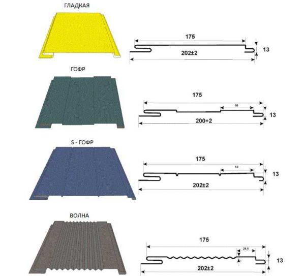 Особенности строения металлических панелей