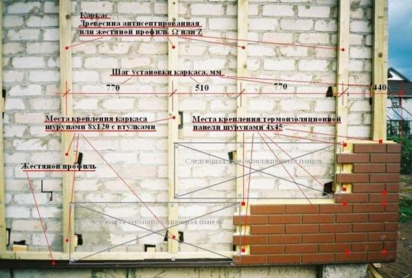 Монтаж фасадных панелей под дерево