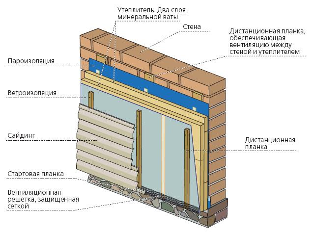 утепление кирпичного фасада